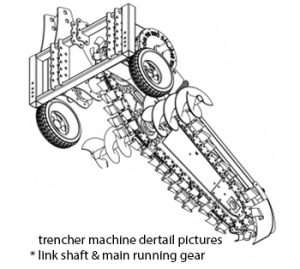 trenching machines Trenching Machines trencher machine link shaft 300x269