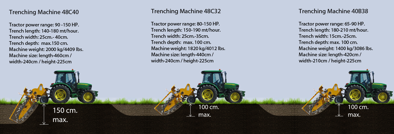trenching machines TRENCHING MACHINES AND SOME FIELDS OF APPLICATION trencher machine