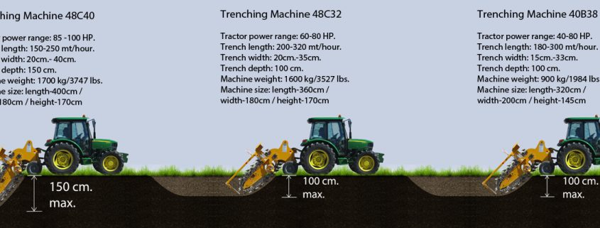trenching machines TRENCHING MACHINES AND SOME FIELDS OF APPLICATION trencher machines 845x321