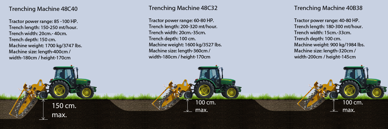 trenching machines TRENCHING MACHINES AND SOME FIELDS OF APPLICATION trencher machines
